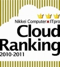 cloudRanking.jpg