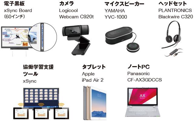 電子黒板 xSync Board,カメラ Logicool Webcam C920t,マイクスピーカー YAMAHA YVC-1000,ヘッドセット PLANTRONICS Blackwire C320,協働学習支援ツール xSync,Apple iPad Air 2,Panasonic CF-AX3GDCCS