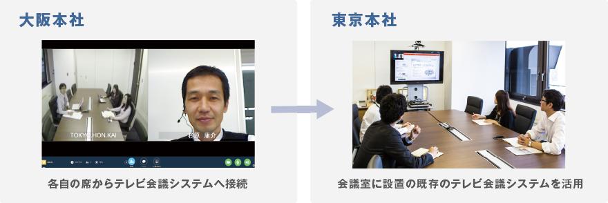 株式会社タカゾノにおけるV-CUBE ミーティング活用法