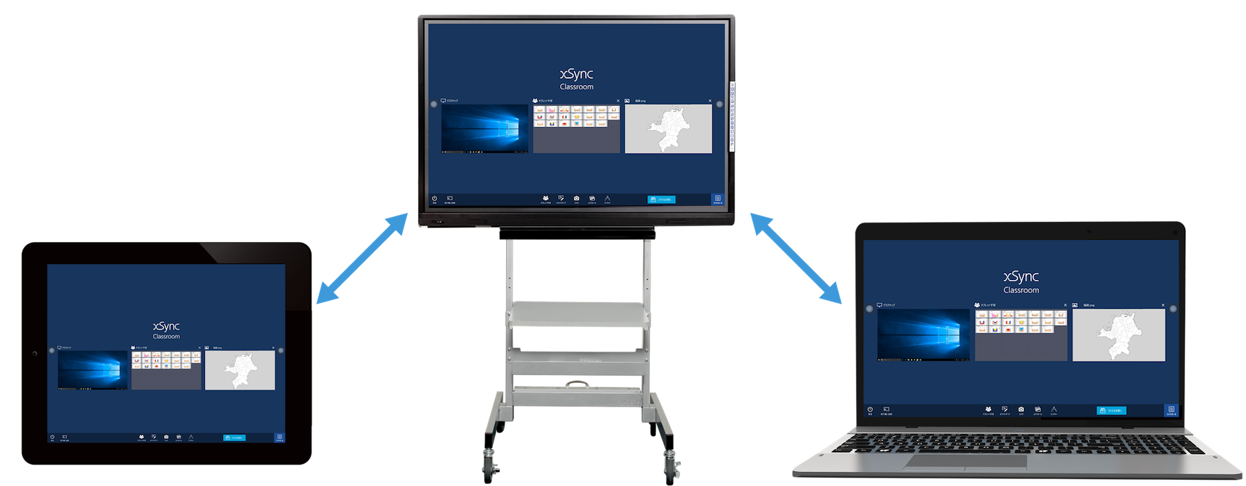 「xSync Classroom」活用イメージ