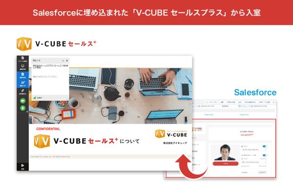Saleforceからの「V-CUBE セールスプラス」入室イメージ