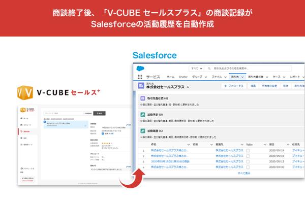 V-CUBE セールスプラスの商談記録がSalesforceの活動履歴を自動作成