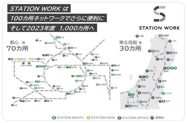 STATION WORK