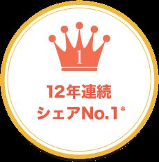 12年連続シェアNo.1