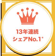 13年連続シェアNo.1