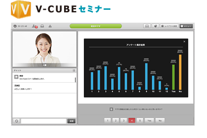 Webセミナーで社内研修を開催し、在宅ワーカー・モバイルワーカーのスキルアップを実現