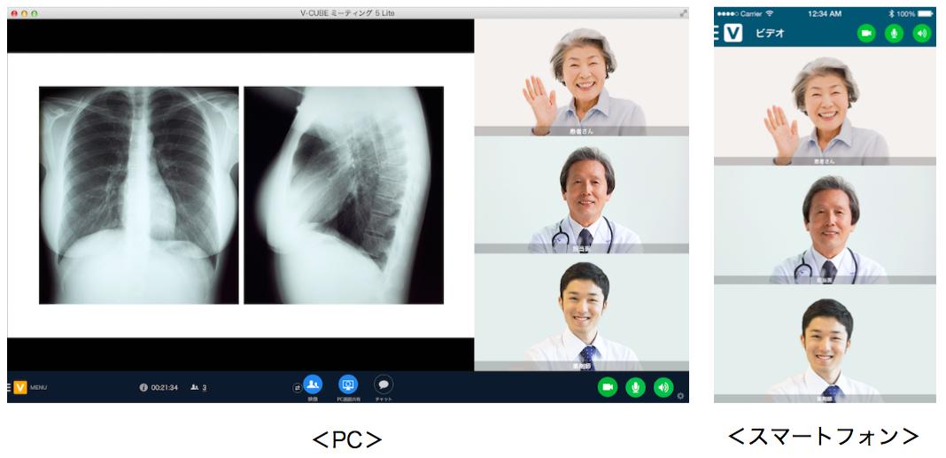 オンラインで処方薬の 対面販売を実現するコミュニケーションサービスイメージ