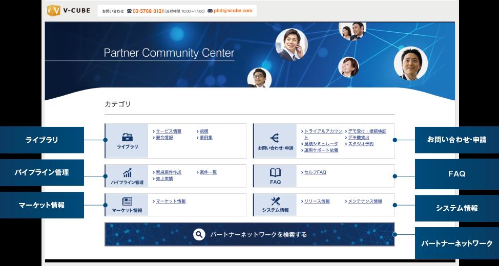 Partner community center