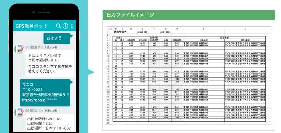 GPS勤怠ボット(Excel)