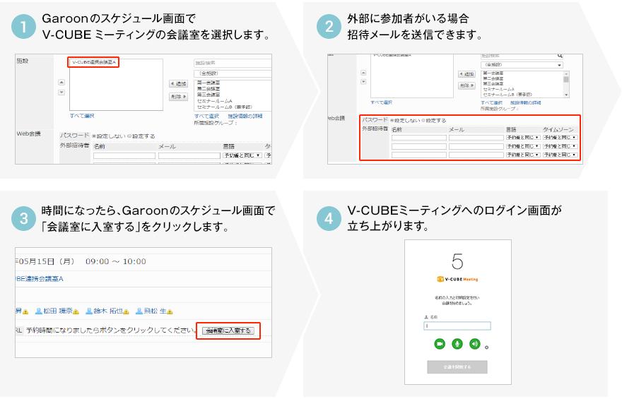 Step1.スケジュール画面で参加者を選択して施設(Web会議室)を予約。Step2.参加者はスケジュール画面の「招待URL」からWeb会議に参加。Step3.通常と同じ手順でWeb会議の設定をして開催!