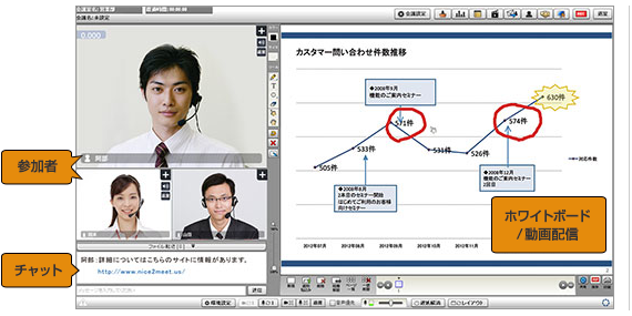 V-CUBEミーティング 4 基本画面構成