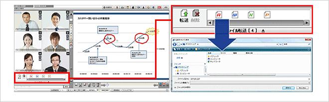 Web会議のファイル転送機能でアップされたWord、Excel、PowerPointなどのデータをダウンロードできます。