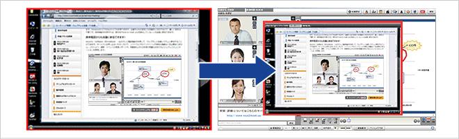 デスクトップの情報をWeb会議・テレビ会議の参加者全員で共有ことができ、遠隔操作も可能