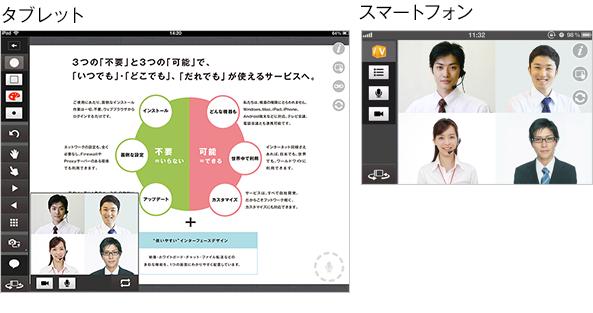 v4タブレット、スマートフォン画面