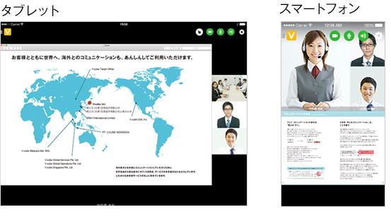 v5タブレット、スマートフォン画面