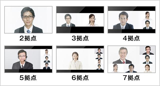テレビ会議システム側映像の自動レイアウト変更