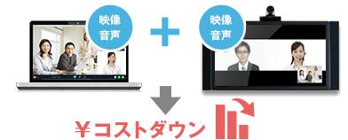 【連携メリット3】拠点増加の場合は、Web会議導入でコストダウン