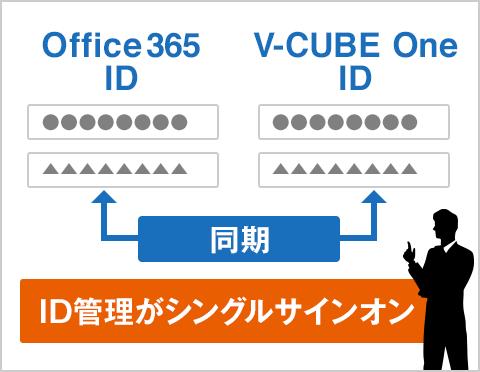 Office 365連携なら