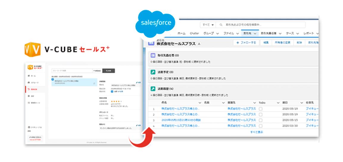 セールスフォースの情報を相互連携するアプリケーション「V-CUBE SalesPlus for Salesforce」