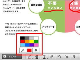 書き込みツールを使って、線や円、文字を入力することができます。