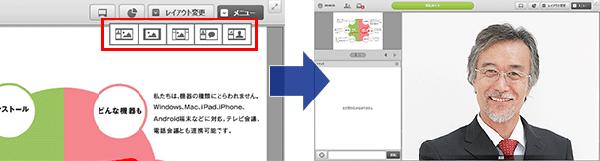 講師画面でレイアウトを指定すると、受講者側のレイアウトが変わります。