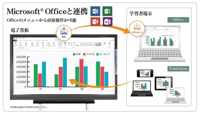 Microsoft Office連携