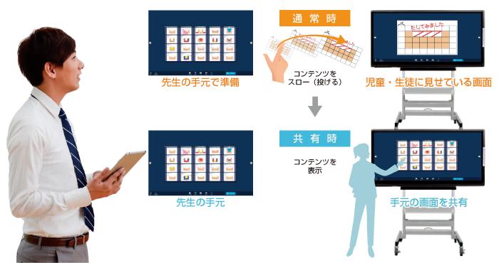 【便利】先生の手元と電子黒板で別々の画面を表示