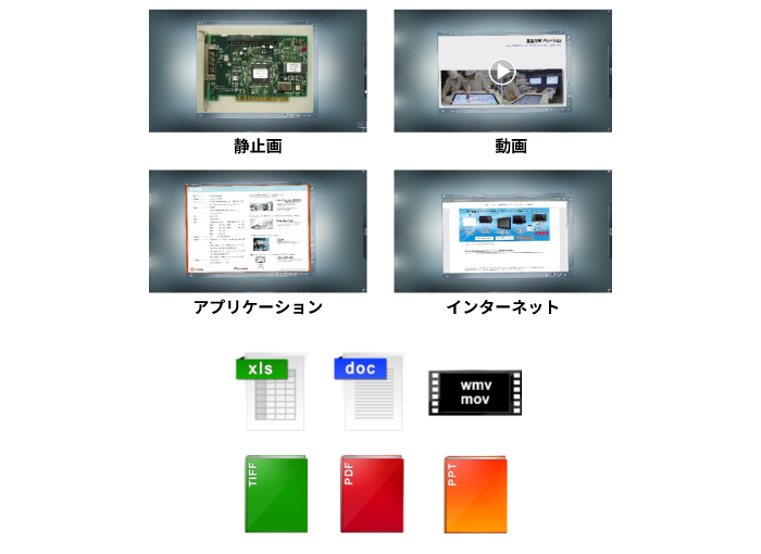 静止画・動画・アプリケーション等、様々なファイル形式の表示に対応