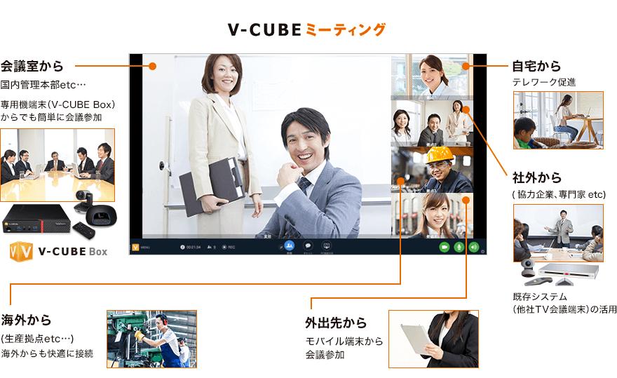 V-CUBE ミーティング連携図