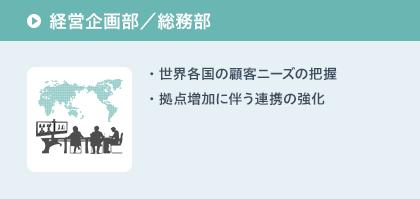 経営企画部/総務部